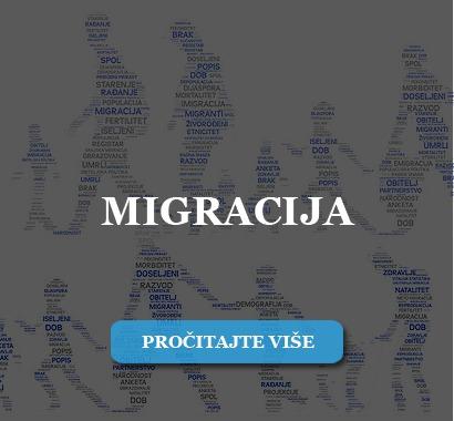 migracija-1